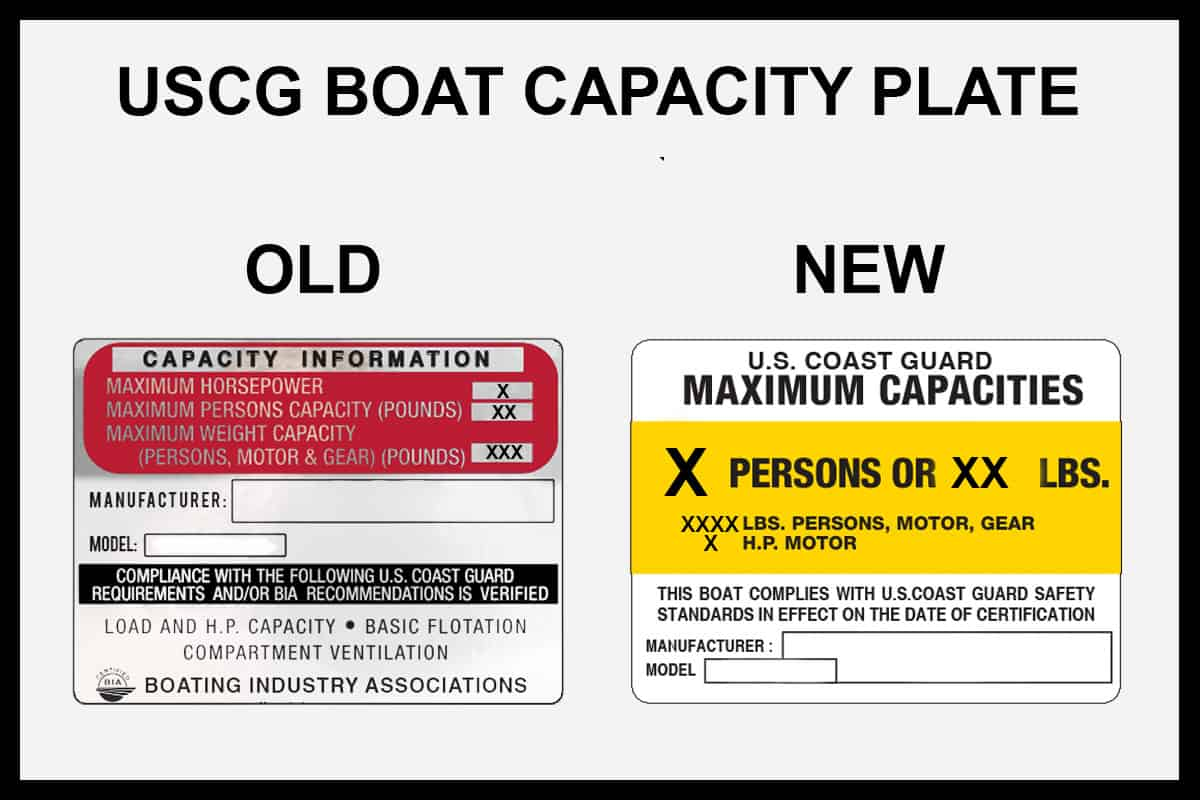 Boat Capacity Plate