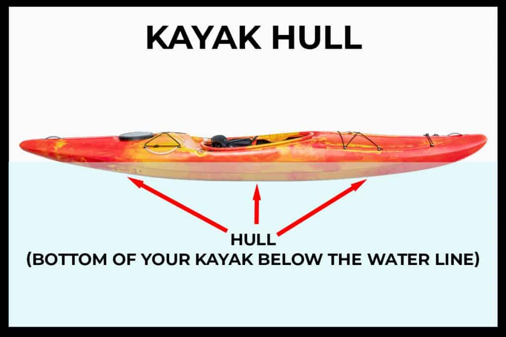 Parts of a Kayak - Hull